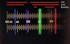 Spektroskopmessung: Leuchtstoffröhrenspektrum mit Filterwirkung der unterdrückten Wellenlängen