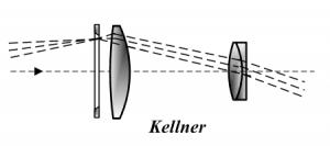 Das preiswerte Kellner-Okular hat nur ein verkittetes Linsenpaar zur Farbkorrektur, von Tamasflex (Eigenes Werk) Lizenz: [url=http://creativecommons.org/licenses/by-sa/3.0/deed.de]CreativeCommons CC-BY-SA-3.0[/url]