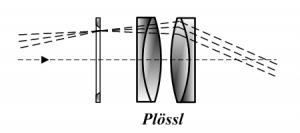 Das Plössl-Okular ist vollständig farbkorrigiert, der Augenabstand ist jedoch bei kleinen Brennweiten sehr gering, von Tamasflex (Eigenes Werk) Lizenz: [url=http://creativecommons.org/licenses/by-sa/3.0/deed.de]CreativeCommons CC-BY-SA-3.0[/url]