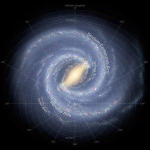 Unsere Milchstraße: Heimat vieler Beobachtungsziele